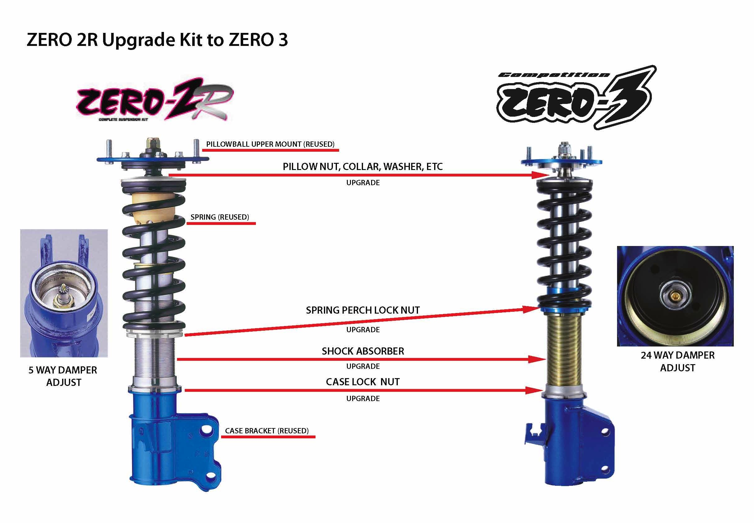 Notice: ZERO 2R Suspension Discontinued