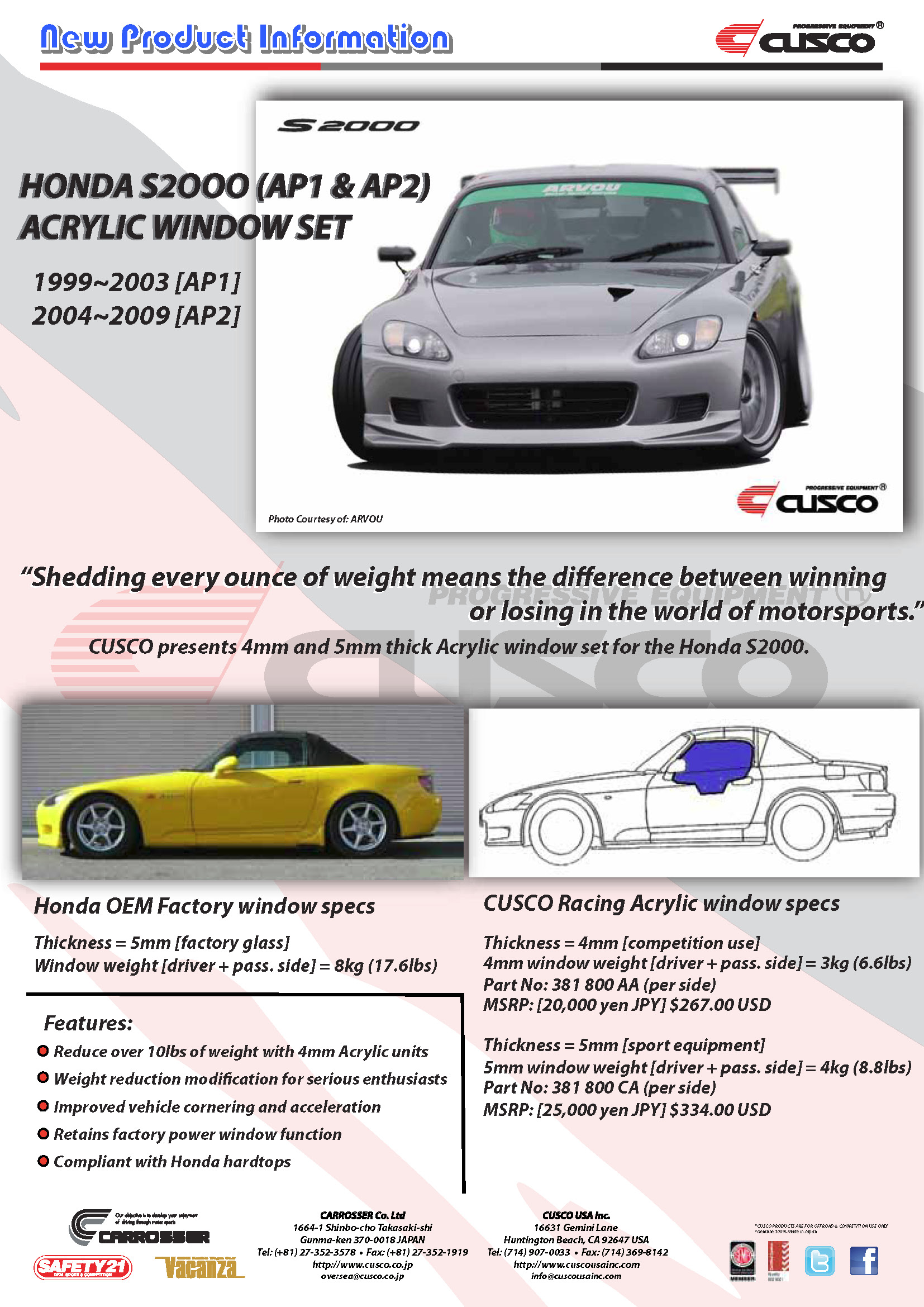 Honda S2000 Lightweight Acrylic Window News English Page CUSCO