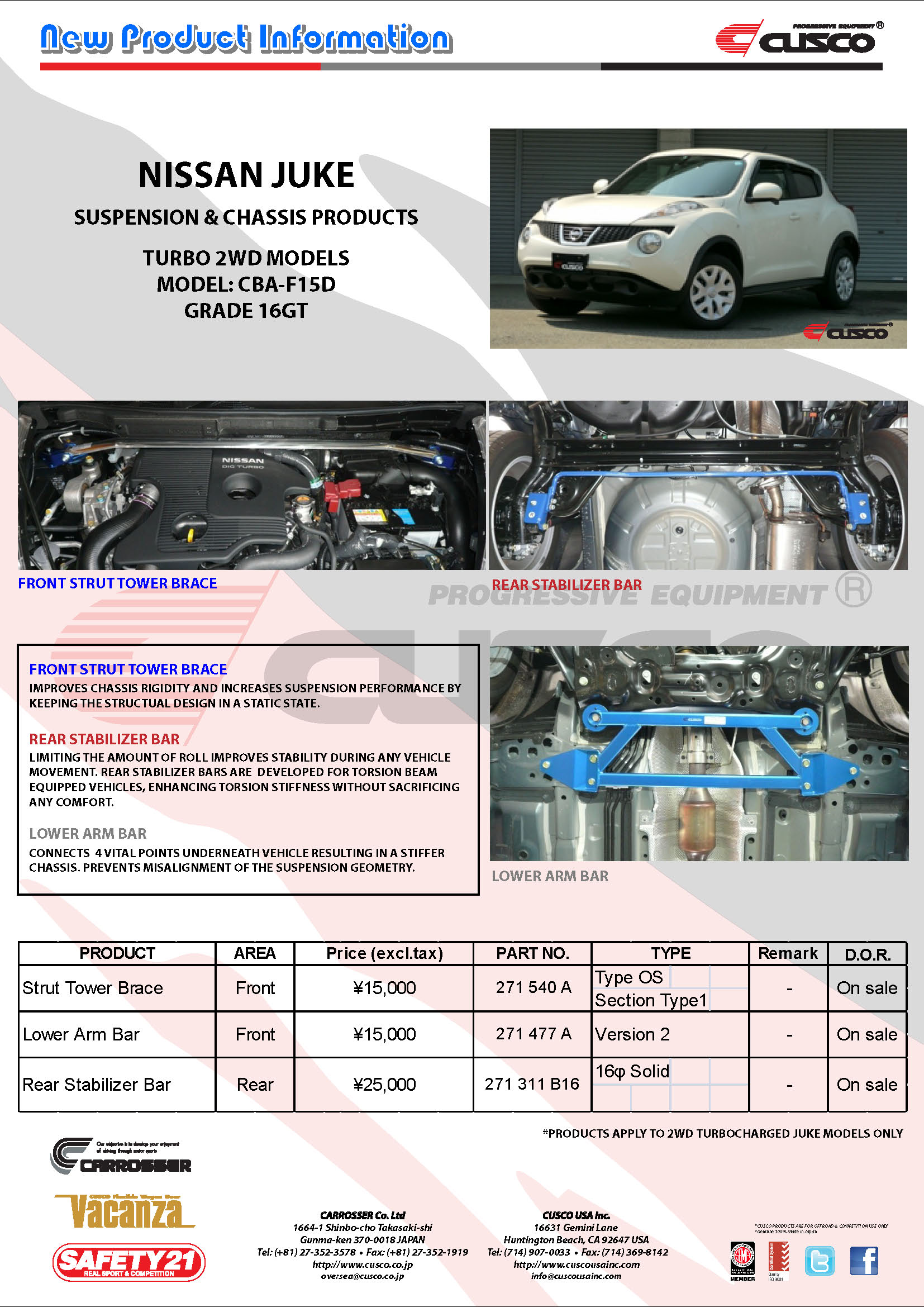 Nissan Juke Chassis and Suspension Product Release