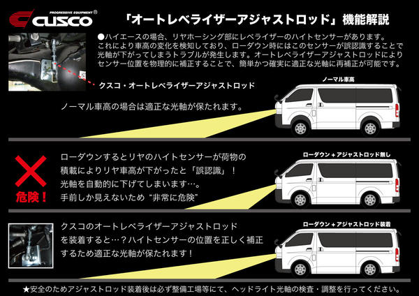 hiace_levelizer_illustlation(20200407).jpg